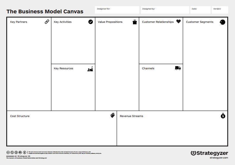 Business-model-canvas-verandering-voor-uitzendbureaus