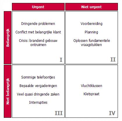 Eisenhower_matrix_urgent_belangrijk_nl.png