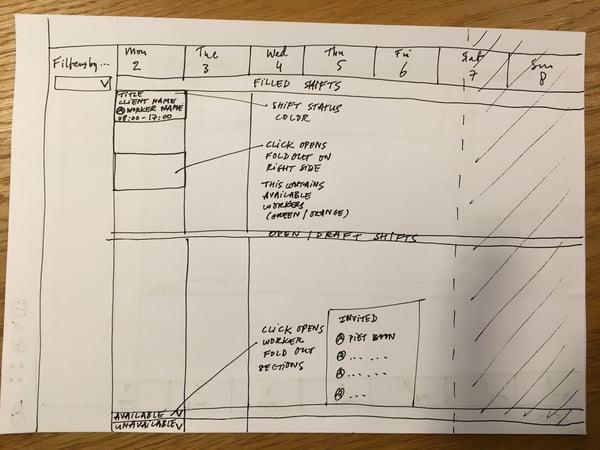 Weekweergave kalender clevergig